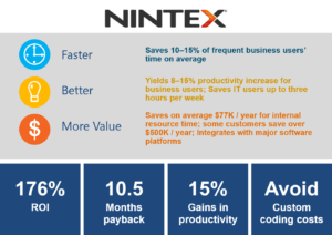 nintex benefits optimum