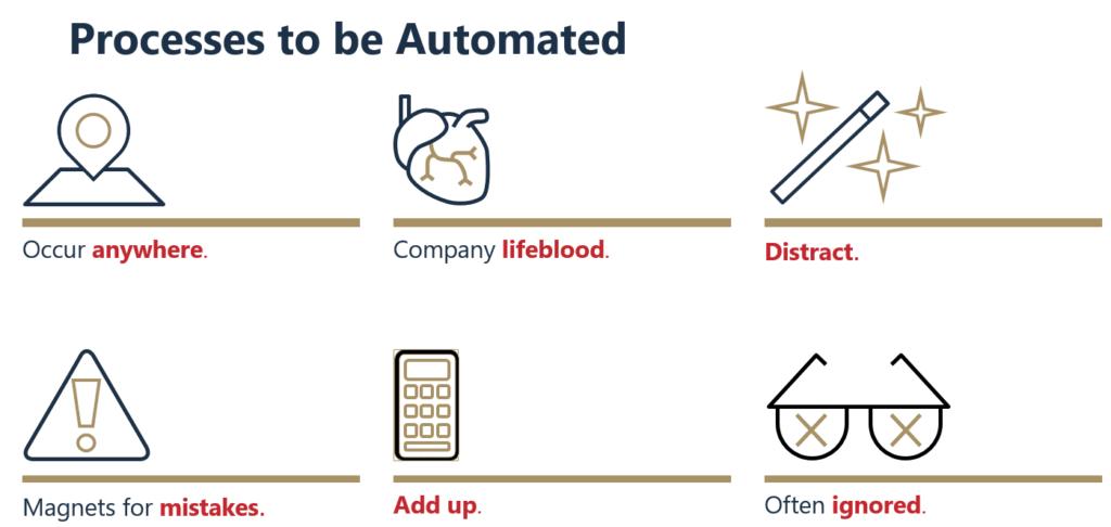 process automation optimum