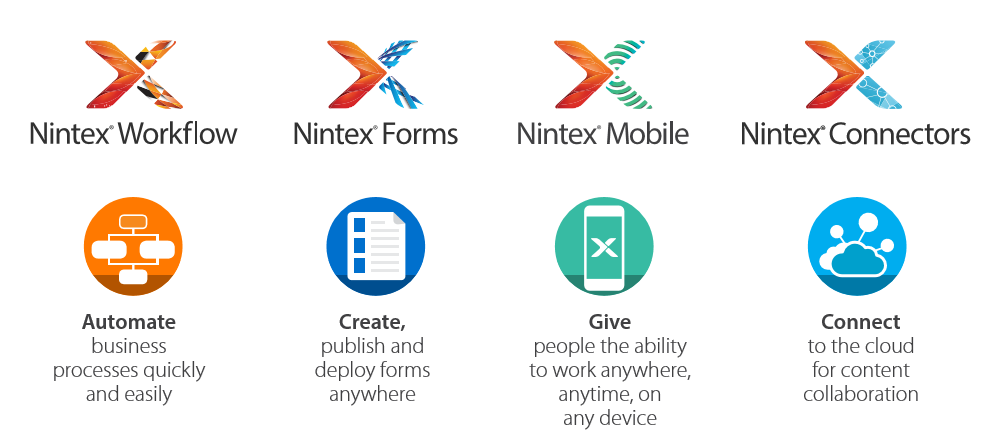 optimum nintex partner
