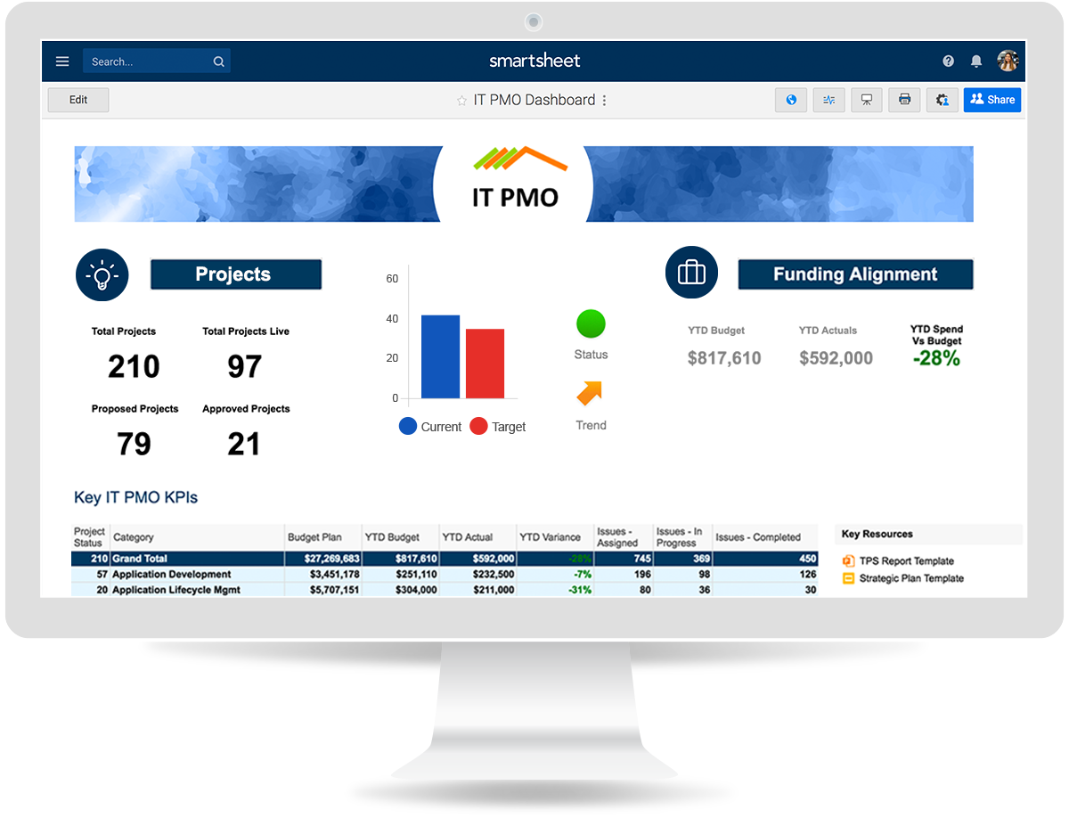 Smartsheet Control Center-Optimum