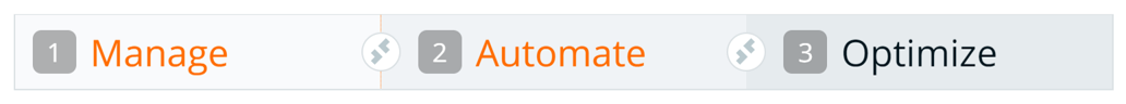 Manage Automate Optimize Optimum Nintex