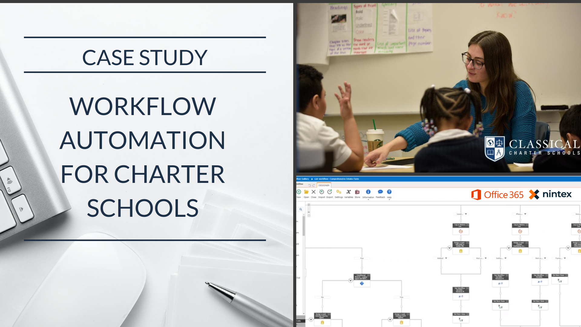 Charter School Process Workflow Automaion Nintex Office 365 Optimum