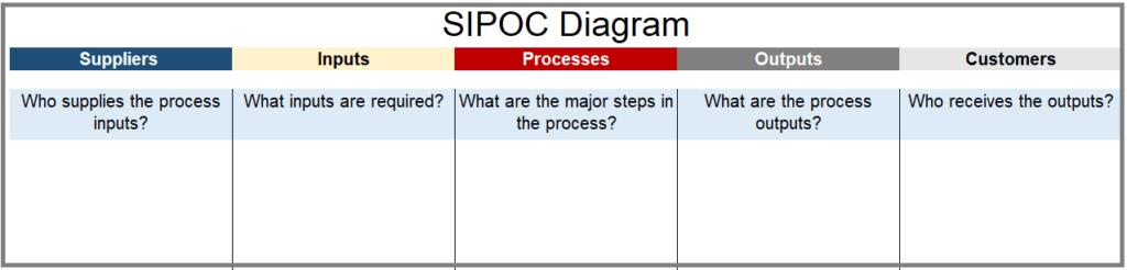 Optimum Uses SIPOC